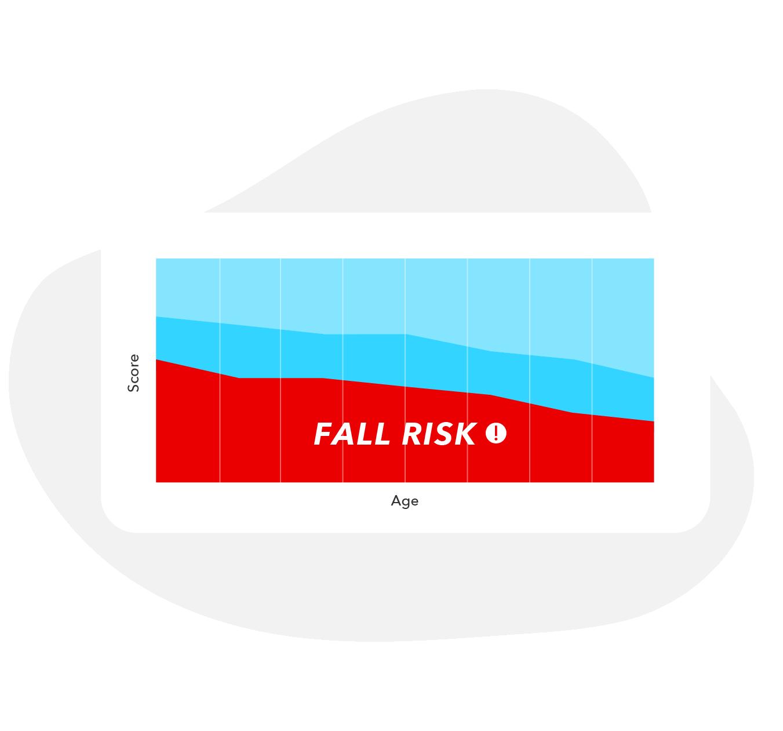 normative data graphic