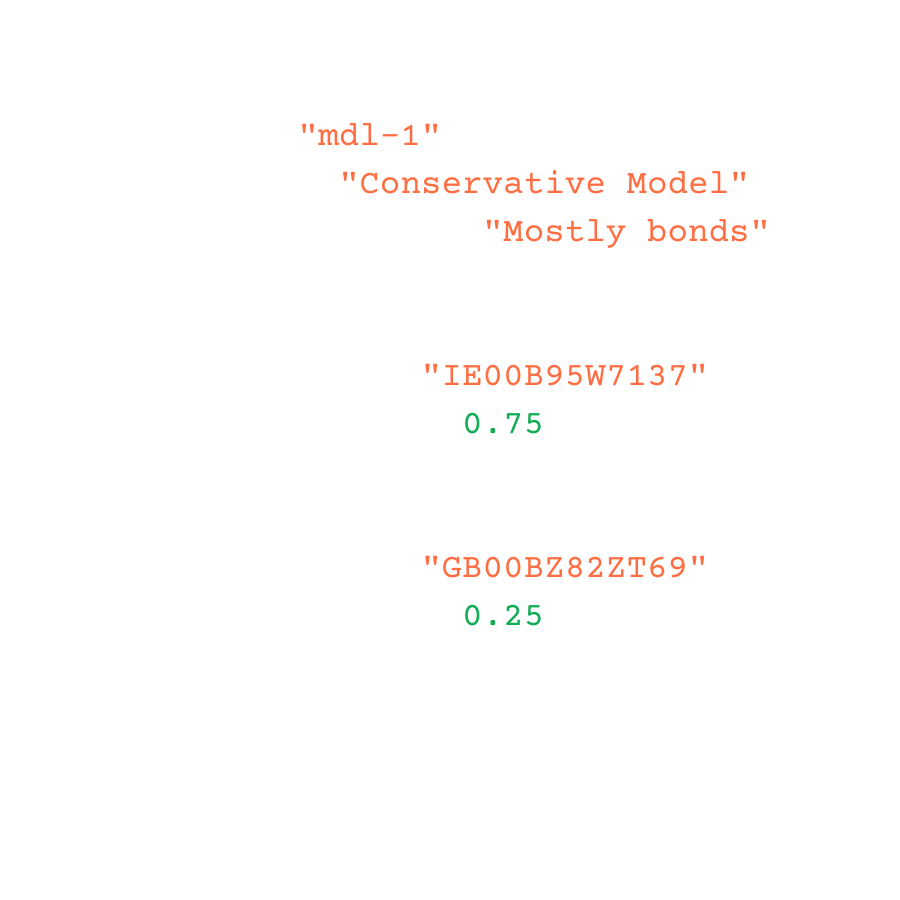 A snippet of code from our API showing a transaction