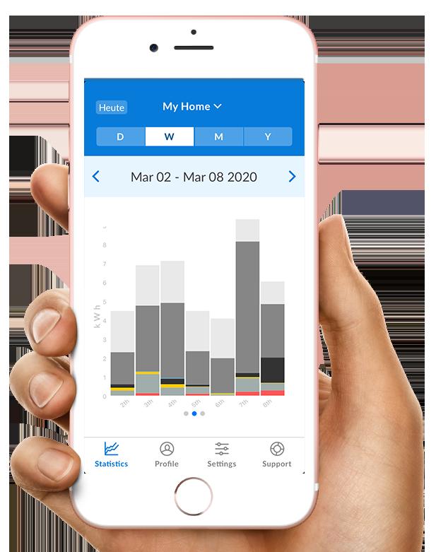 Kundenportal CLEMAP App Balkendiagramm