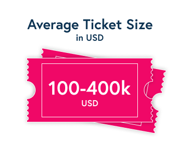 Ticket size in USD