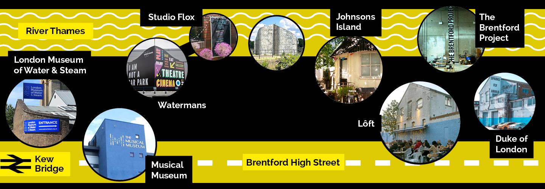 Creative Mile Brentford - Map