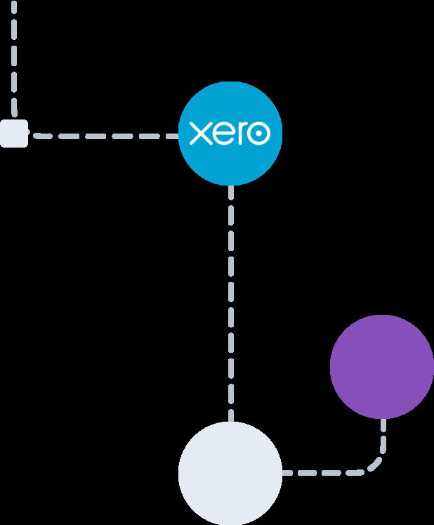 Integration illustration