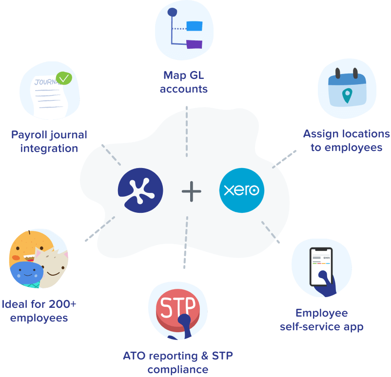 KeyPay Xero Benefits