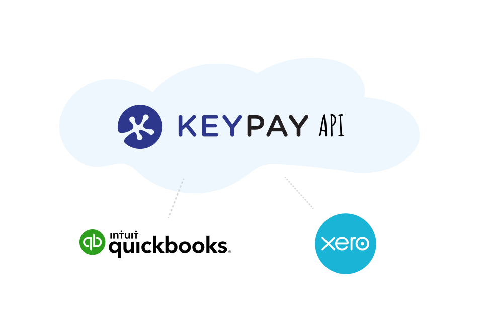 KeyPay's integration with QuickBooks Online, Xero and NetSuite streamlines your client payroll and expenses processes.