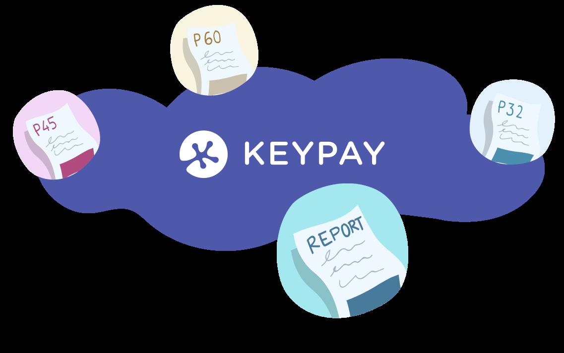cloud payroll keypay
