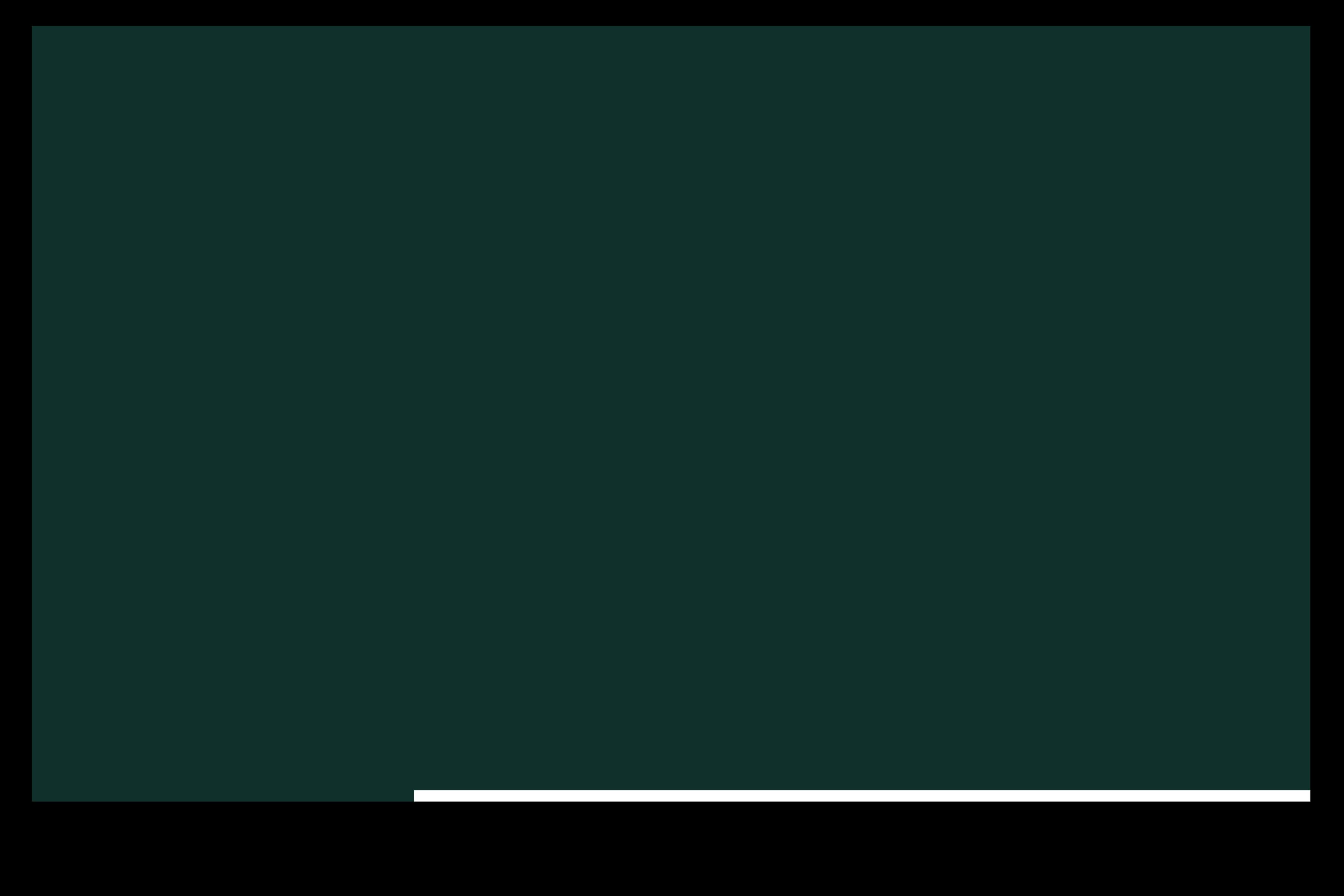 Saucy Brew Works Logo - Green
