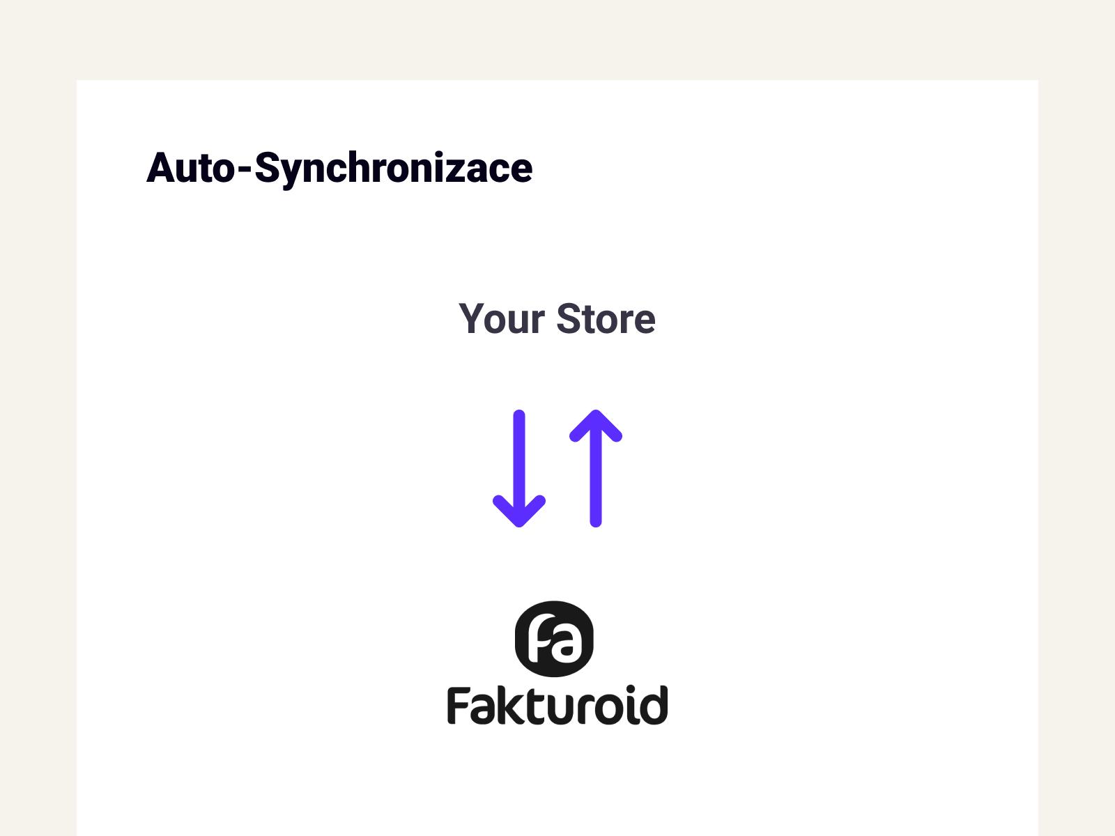 Fakturoid Shopify 3