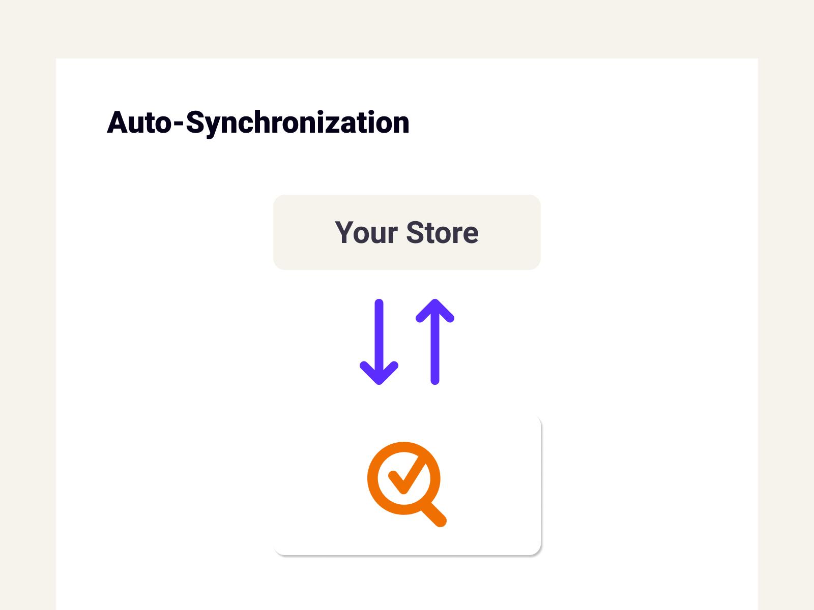 Automaticka synchronizace Heureka Shopify