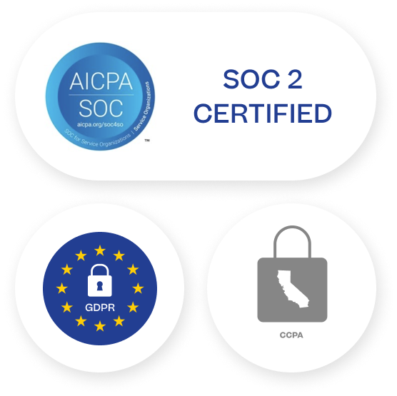 osmos security soc II and GDPR