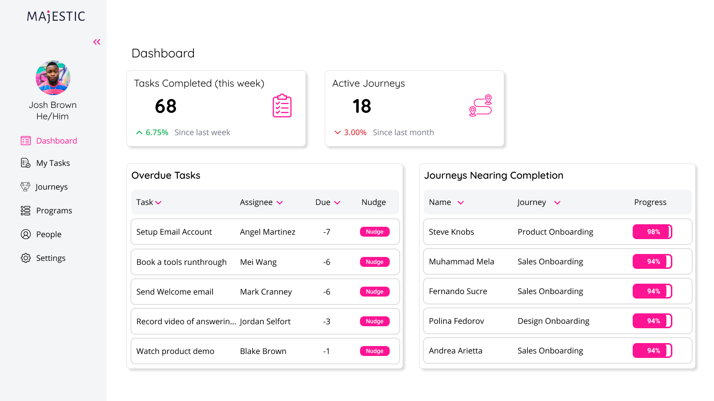 Screenshot from the Aboard platform showing a dashboard where you can view everything going on at your company