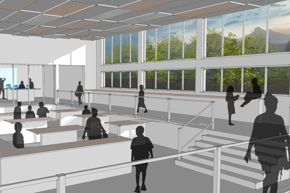 A picture depicting the future lab