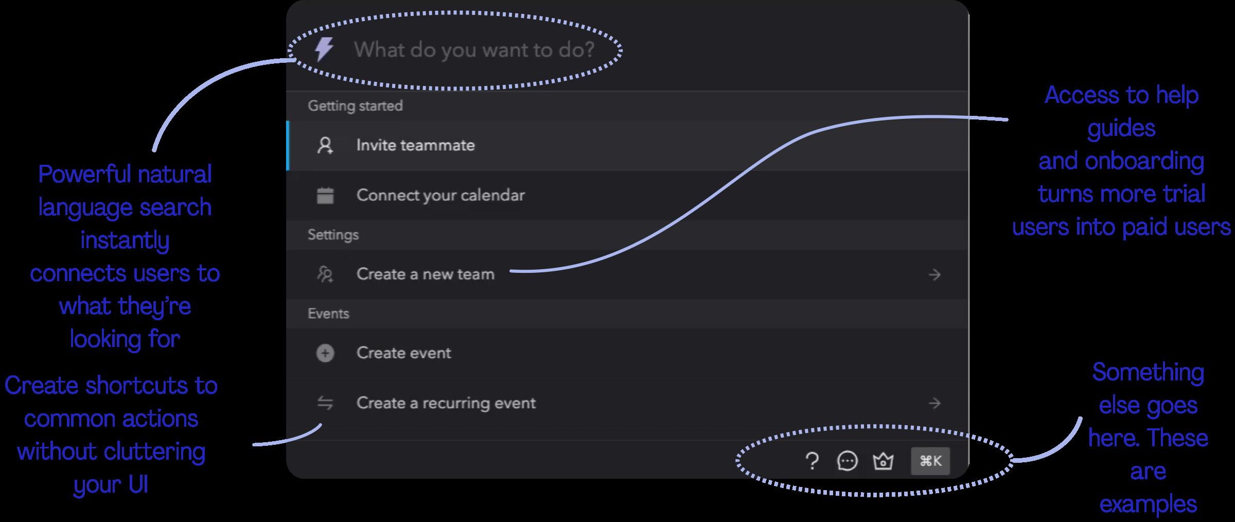 A screenshot that highlights CommandBar features