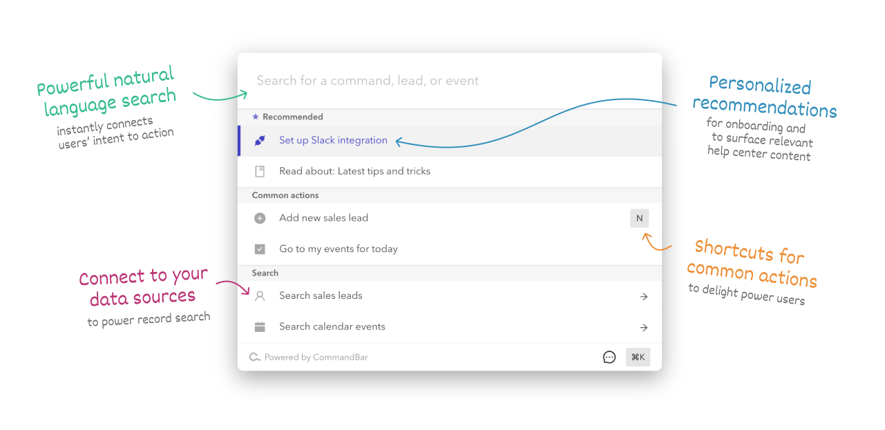 Visual description of CommandBar features in the product. This includes natural language search, personalized recommendations, shortcuts for common actions, and the ability to connect CommandBar to your data sources.