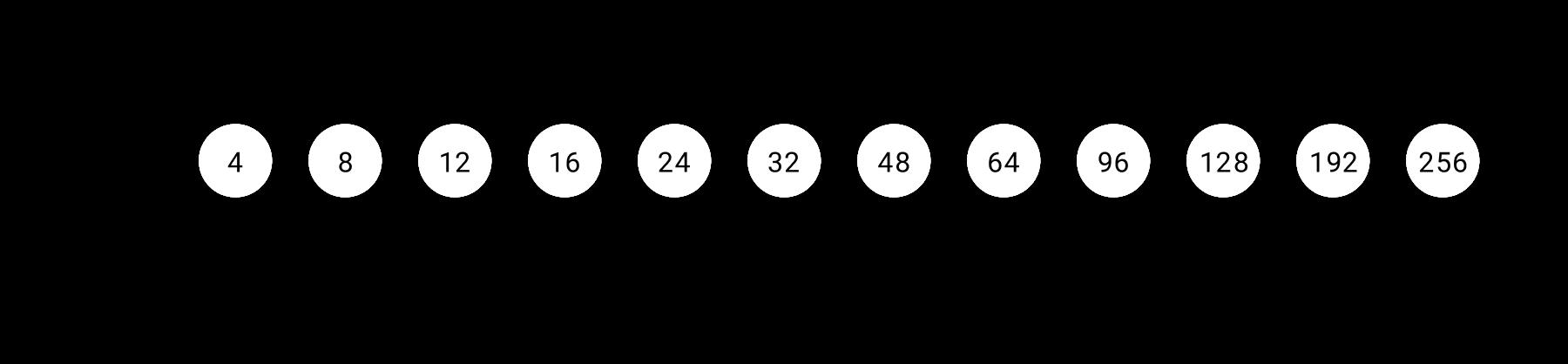 Vertical spacing scale