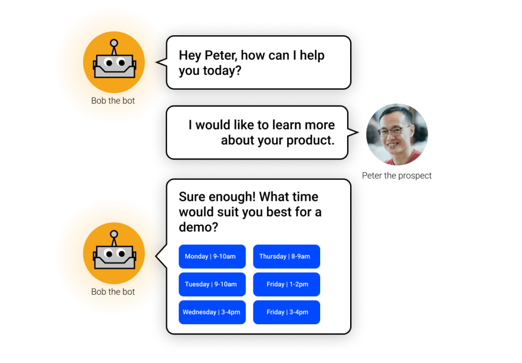 Sales Automation: Chat Bot for Sales