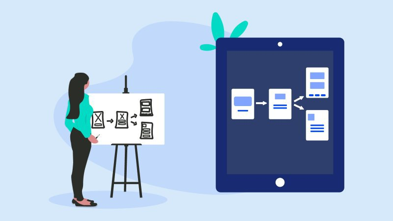 Sales Process Optimization for Working Remotely