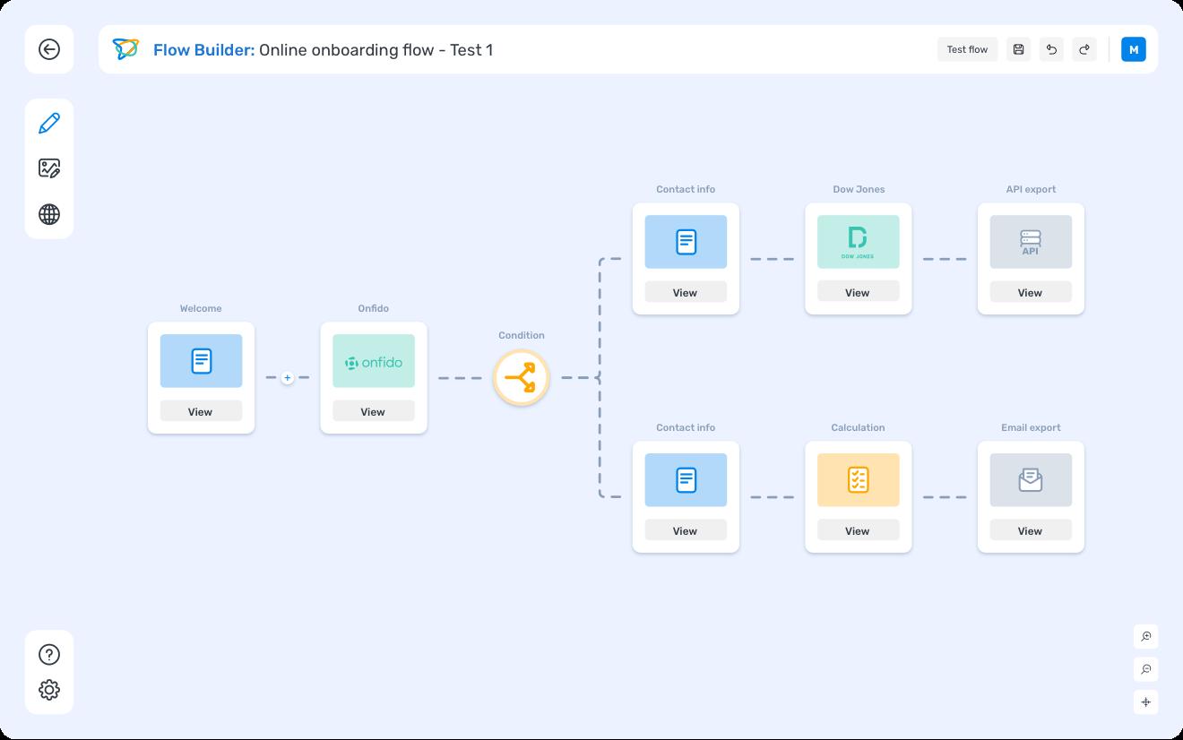 Flow Builder overview