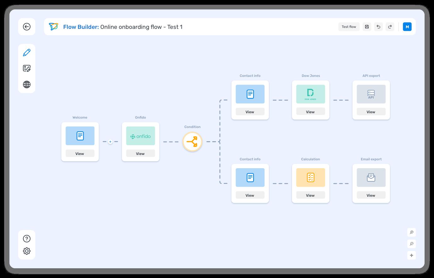 Flow overview in Flow Builder
