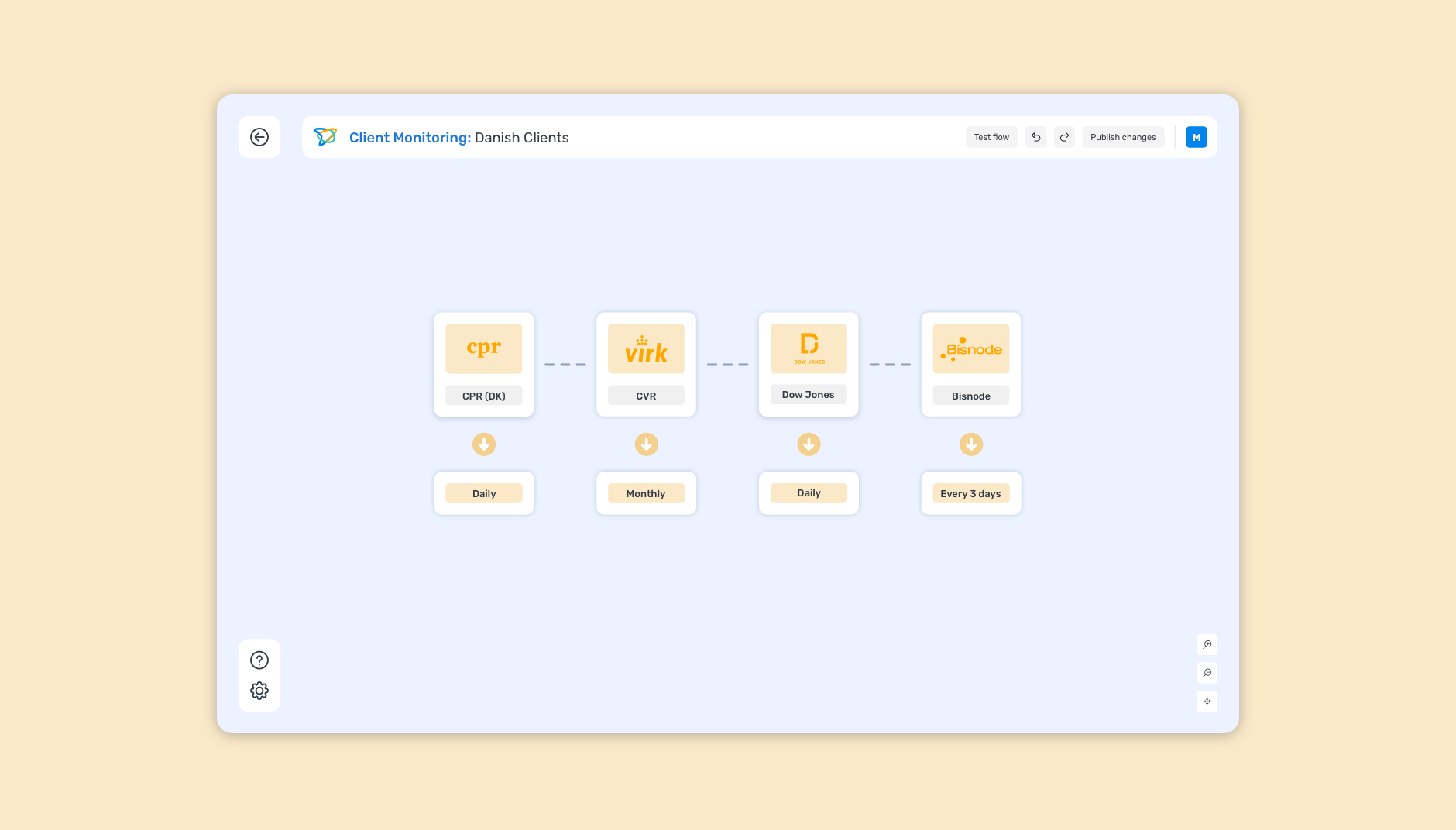 Client Monitoring overview
