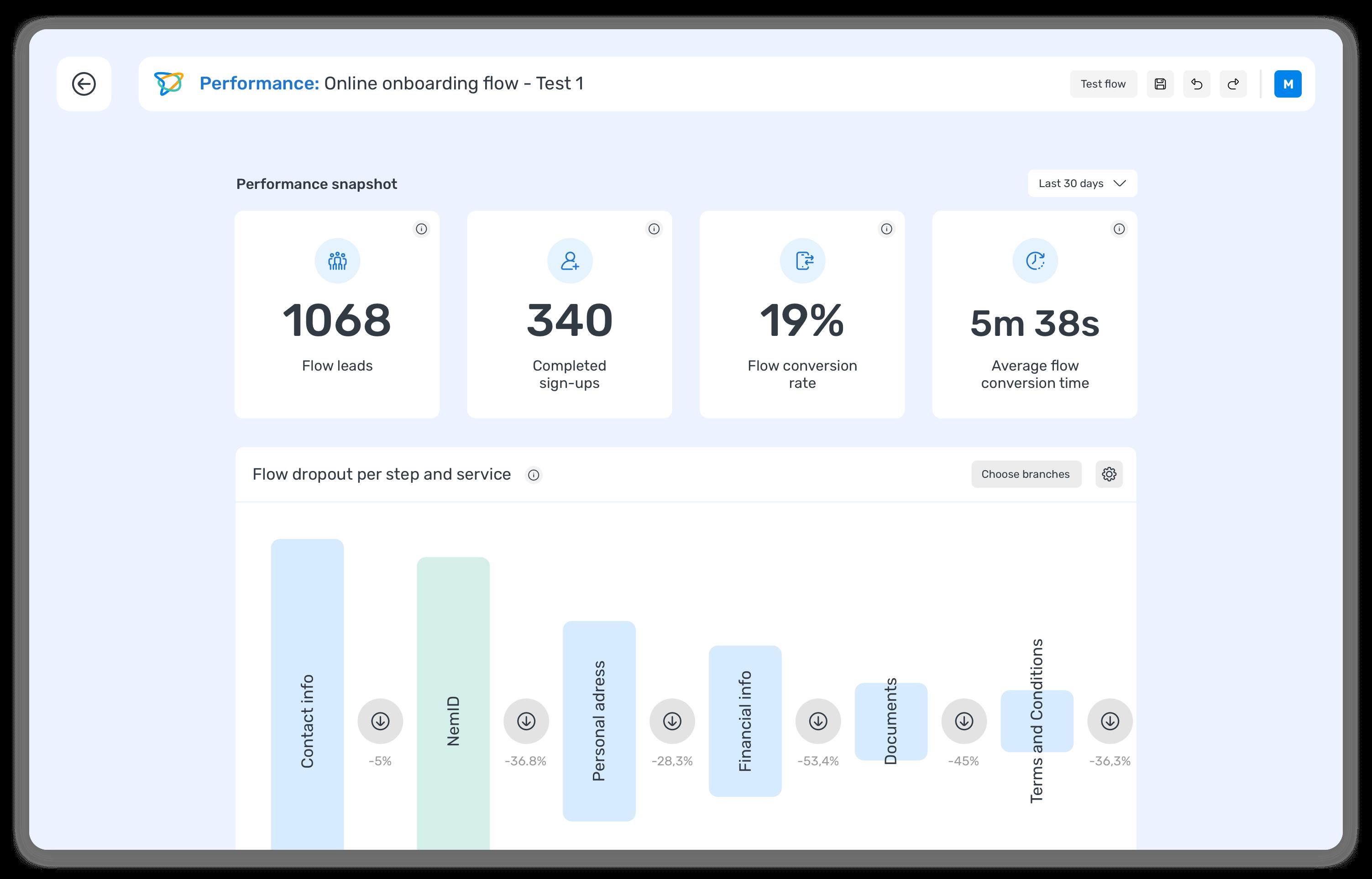 Client Portal overview