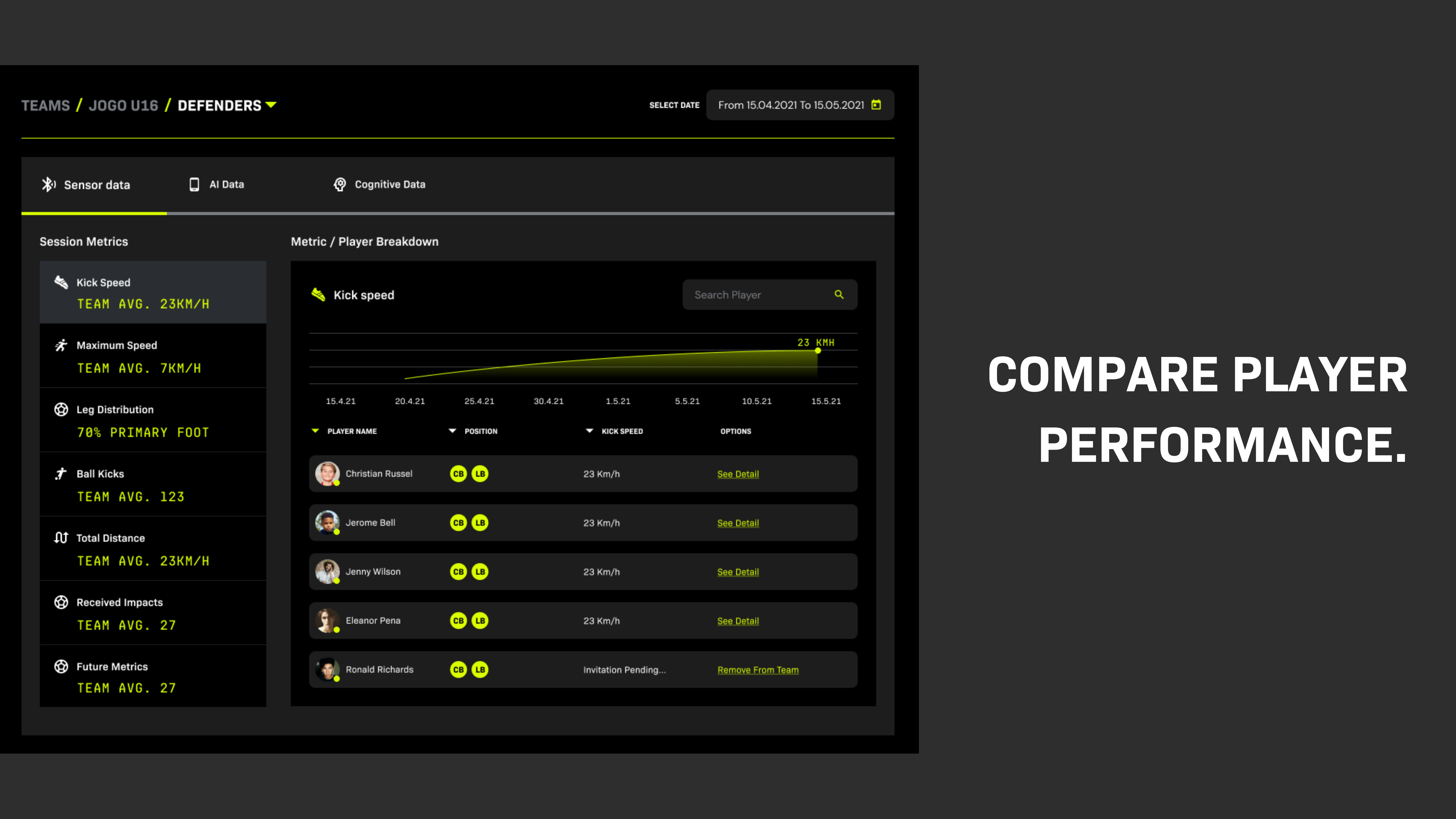Compare player performance