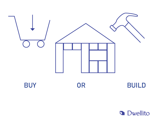 Graphic of Building or Buying a Shed
