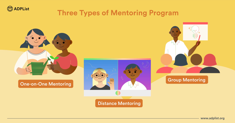Types of Mentoring Program