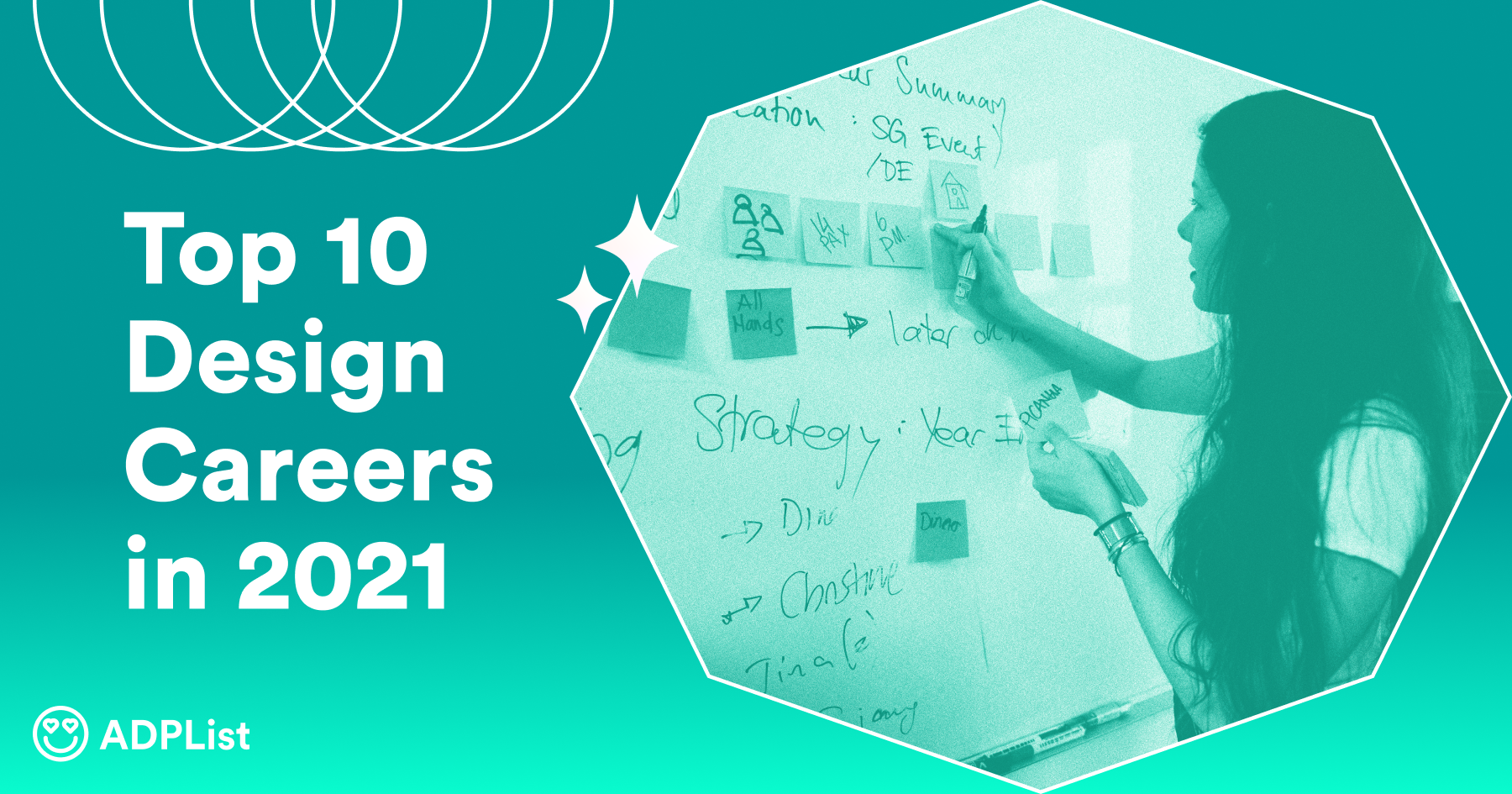 Top 10 Design Careers in 2021