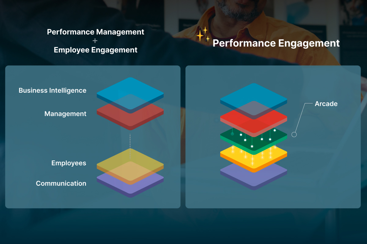 What is a Performance Engagement Platform?