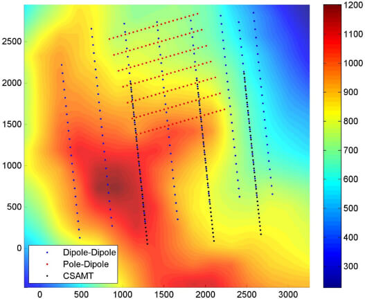 An Integrated Approach to Geophysical Exploration