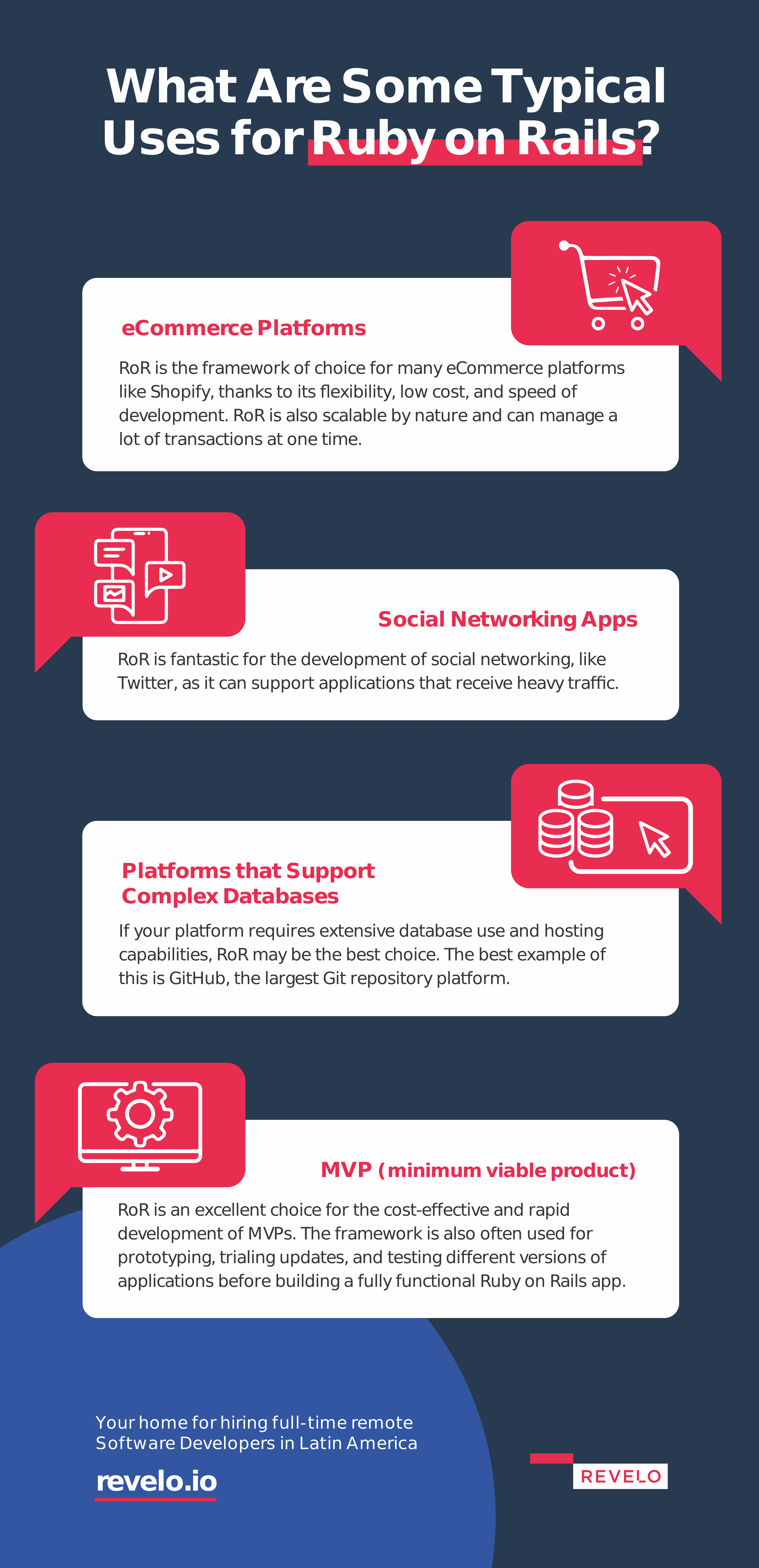 Typical Uses for Ruby on Rails