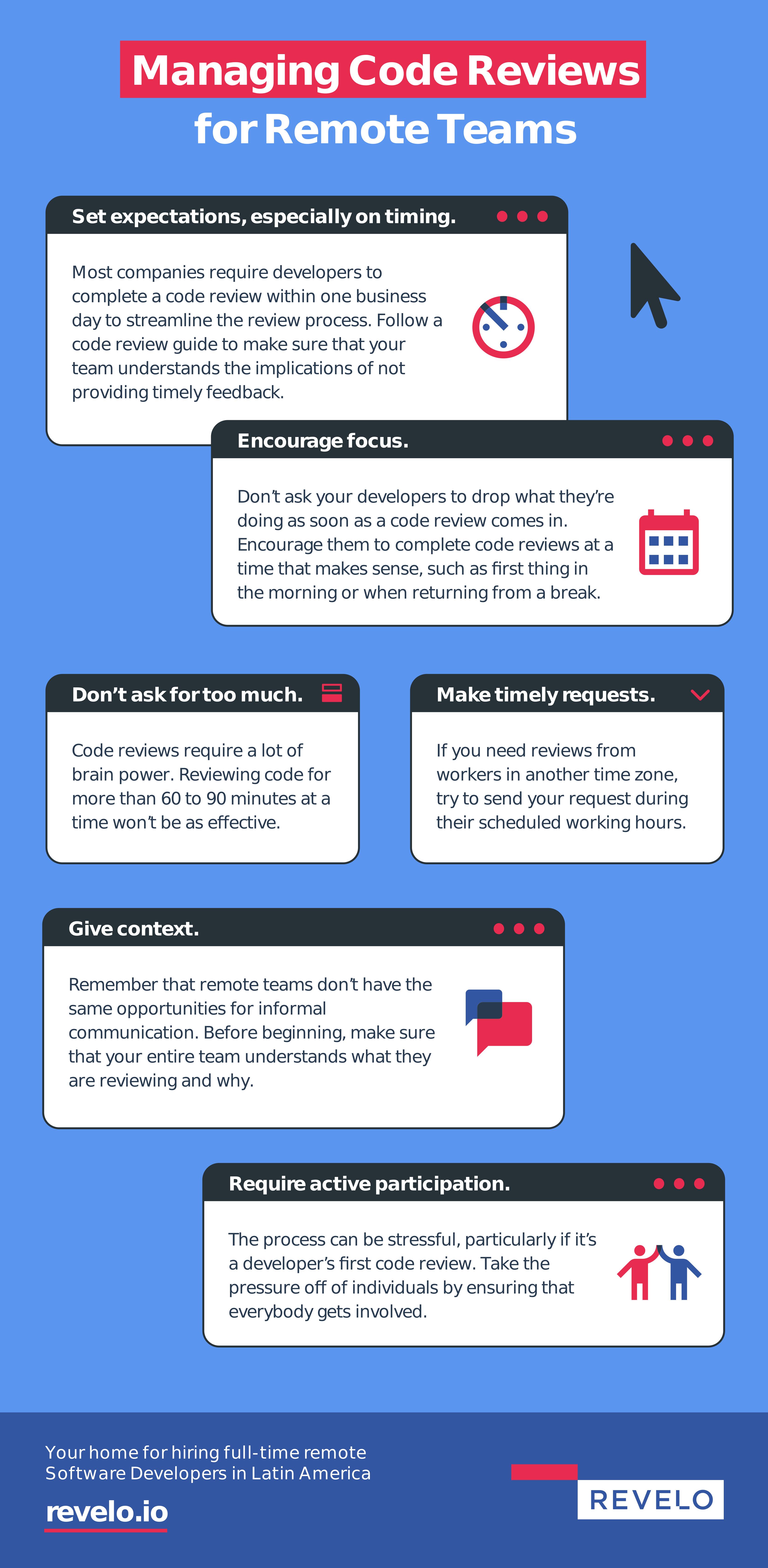 Managing Code Reviews for Remote Teams
