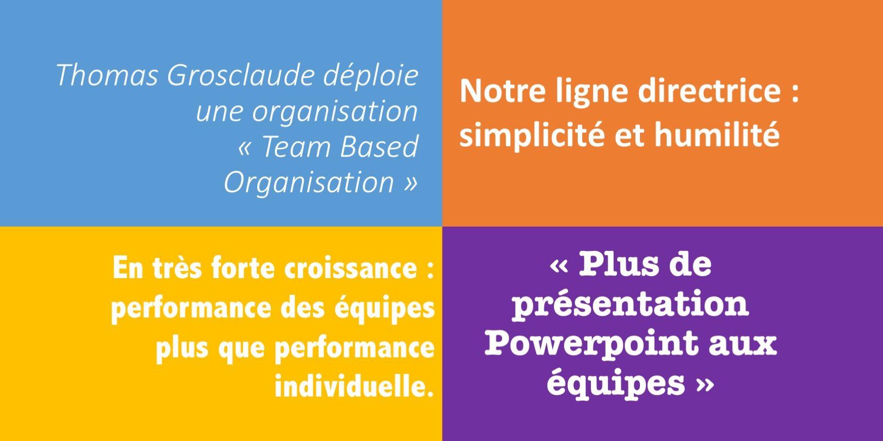 team based organization