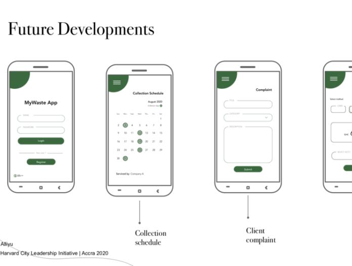 Mockups of a waste management app