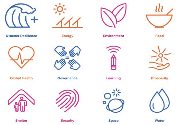 Twelve Global Grand Challenges