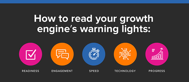 How to read your growth engine's warning lights