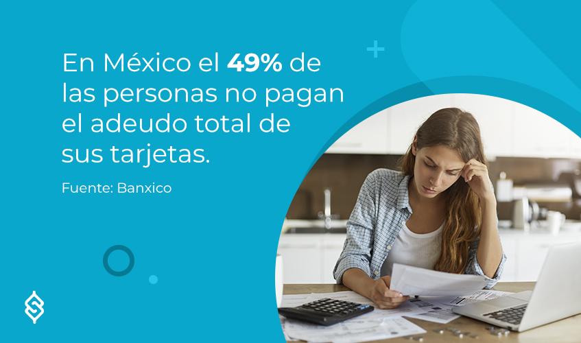 En México el 49% de las personas no pagan el adeudo total de sus tarjetas.