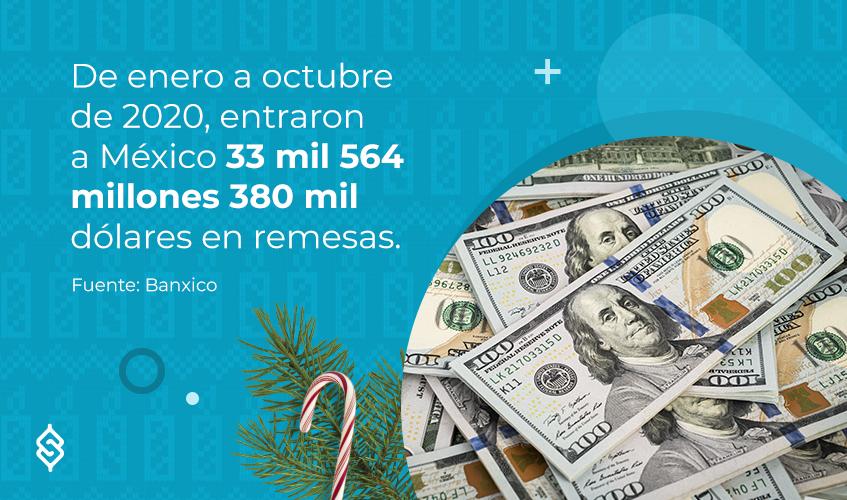 De enero a octubre de 2020, entraron a México 33 mil 564 millones 380 mil dólares en remesas.