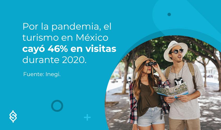 turismo-mexico-cae