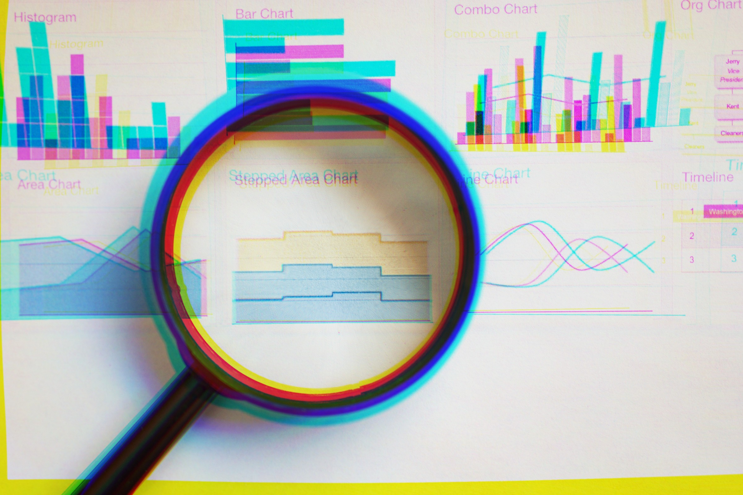 How to Measure Your Social Media Performance