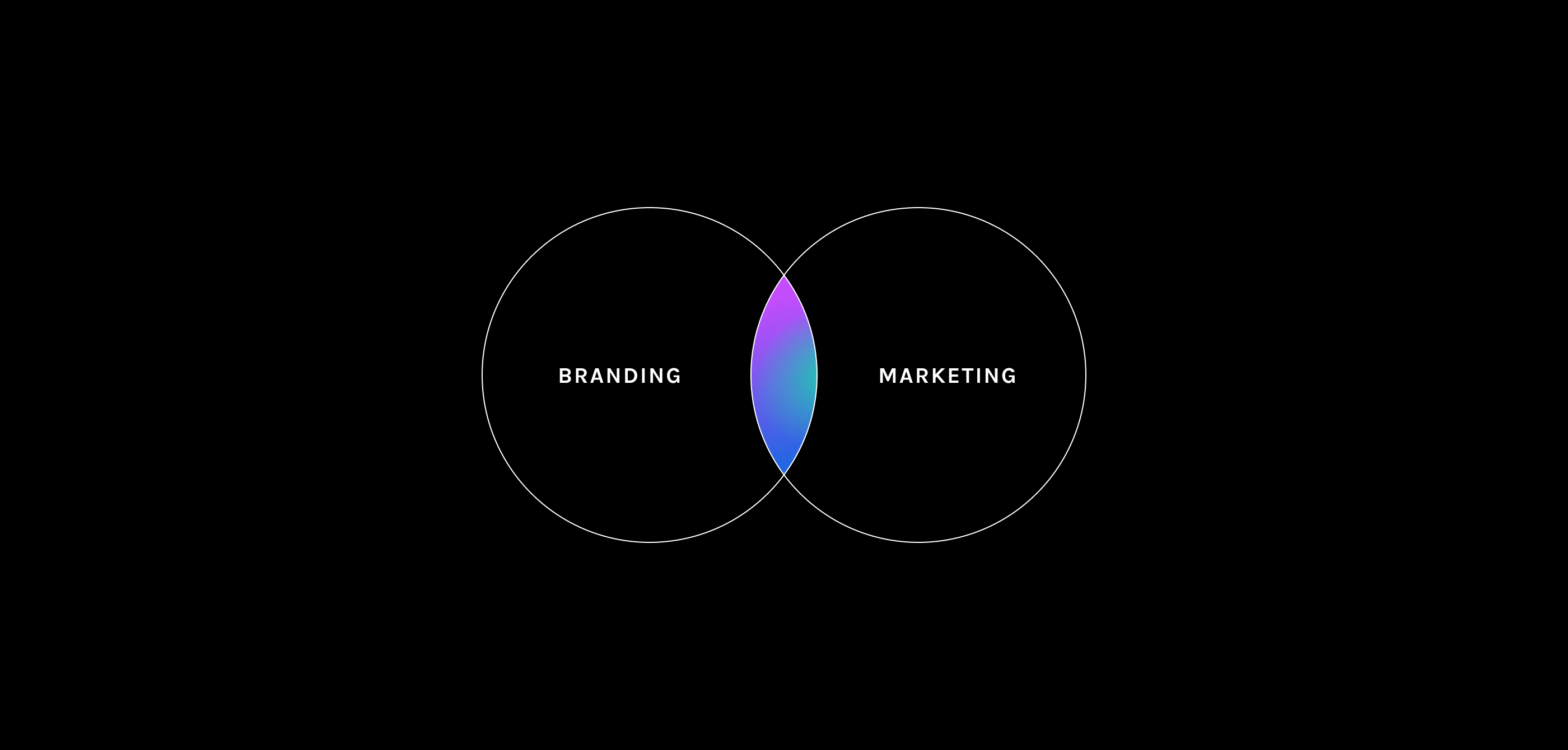 What's the Difference Between Branding and Marketing