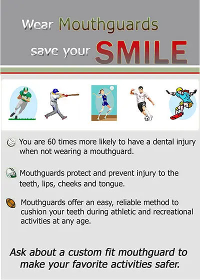 Wear Mouthguards save your smile