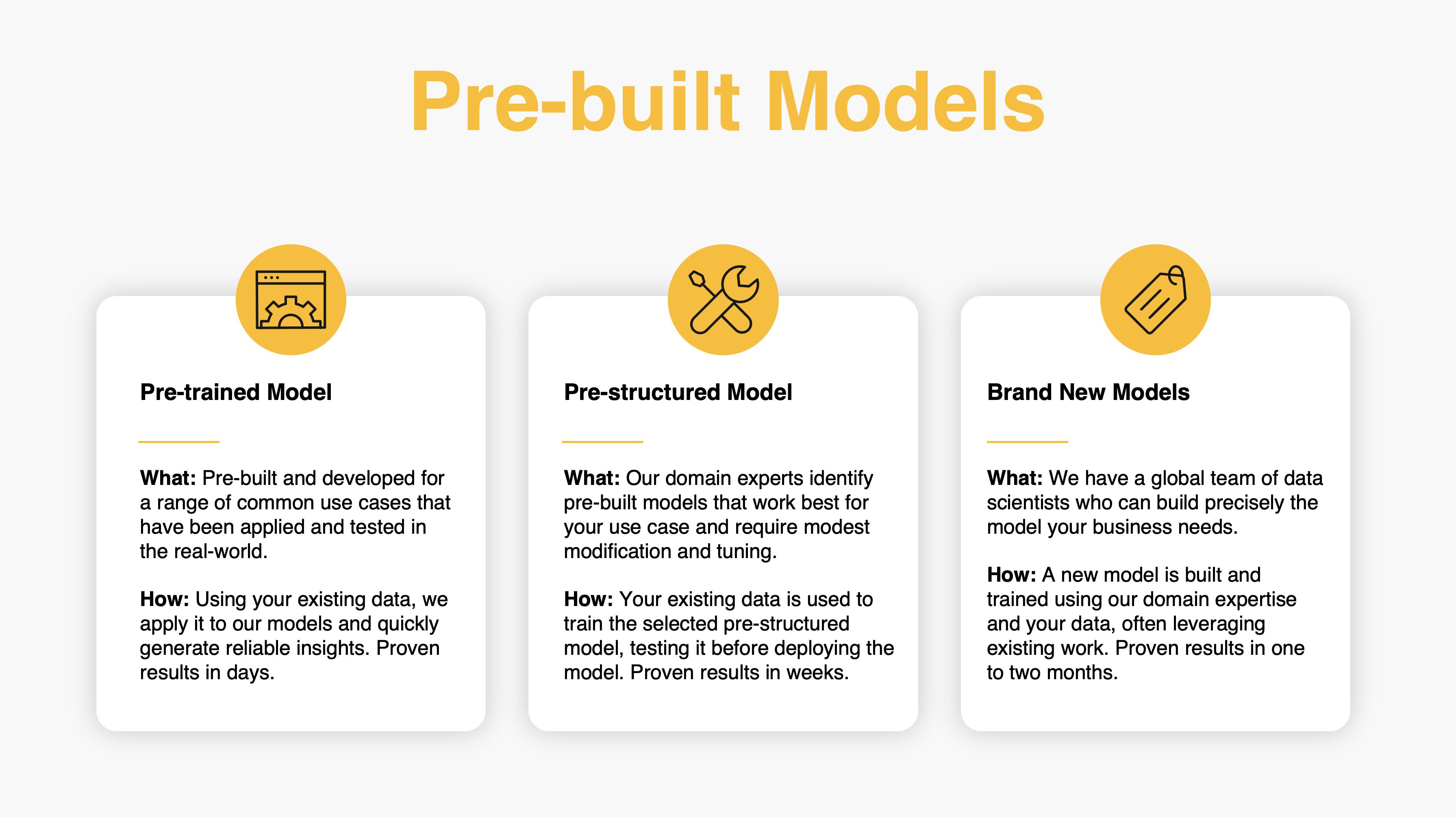 Electrif Ai Pre built Models Graphic