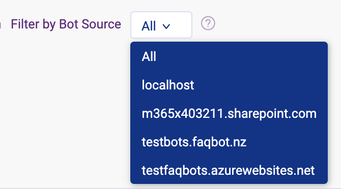 filter by source on FAQ Bot insights