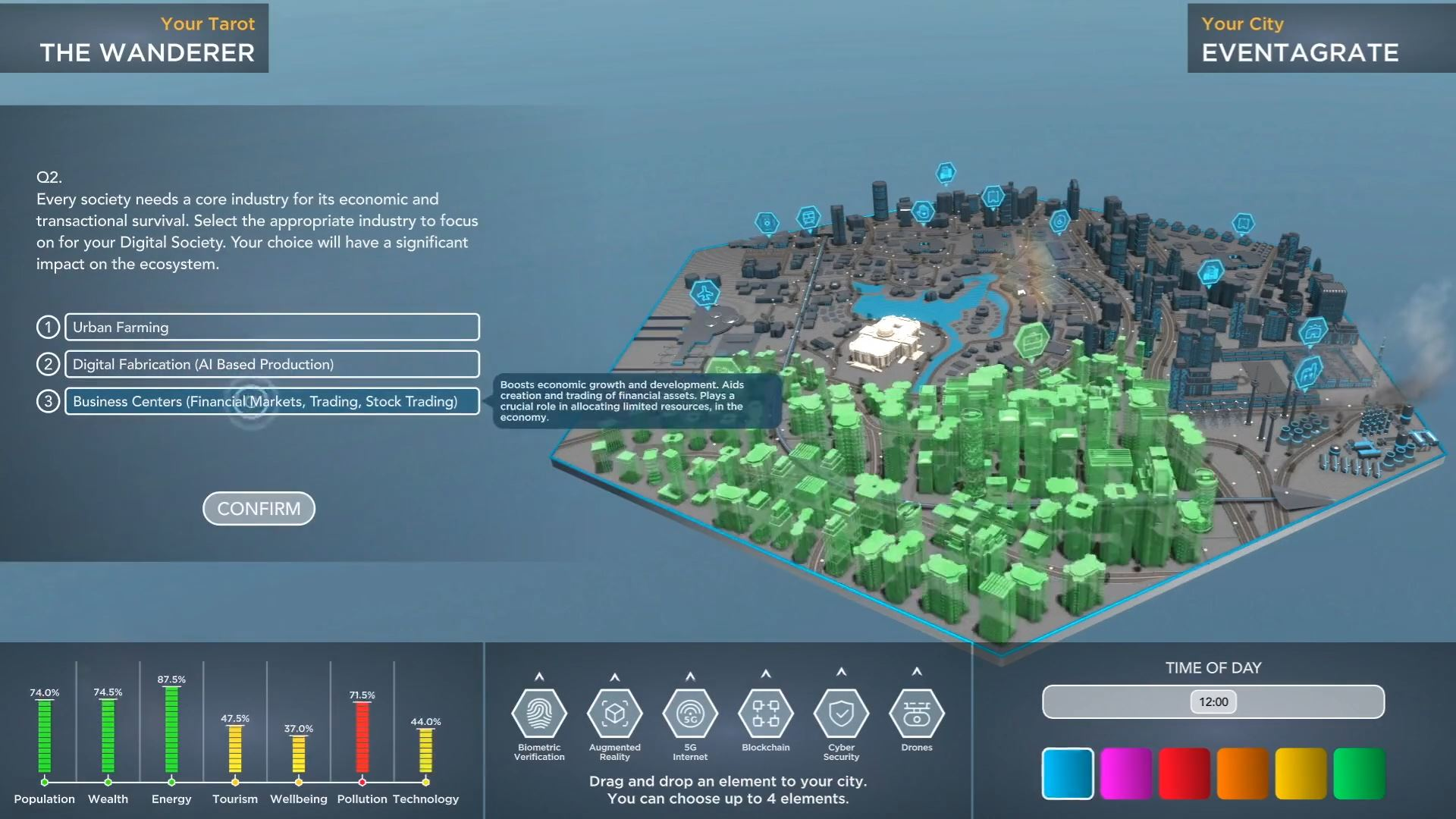 sharjah e-Government retreat interactive technology integration touchscreen graphics