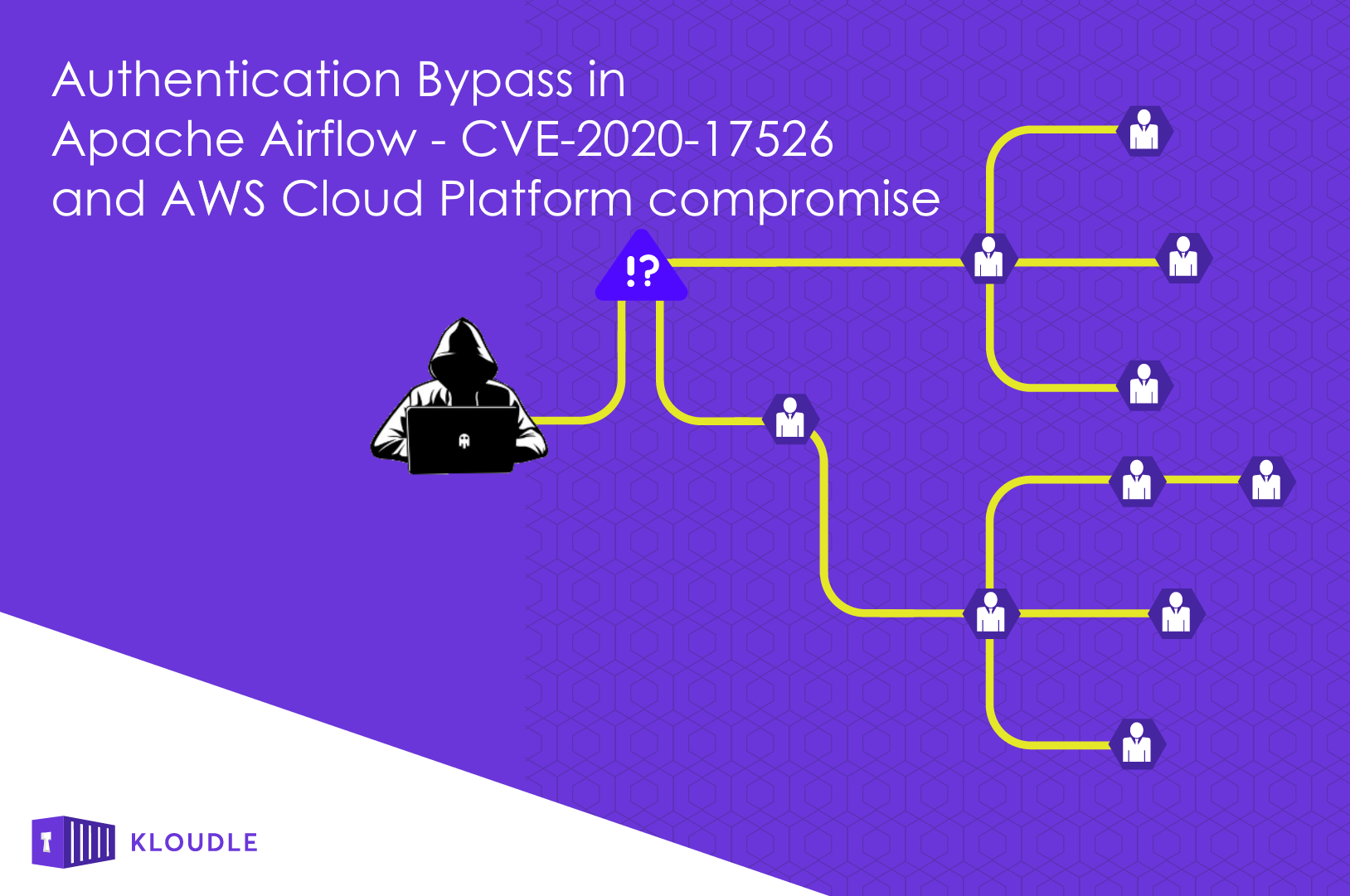 Authentication Bypass in Apache Airflow - CVE-2020-17526 and AWS Cloud Platform compromise