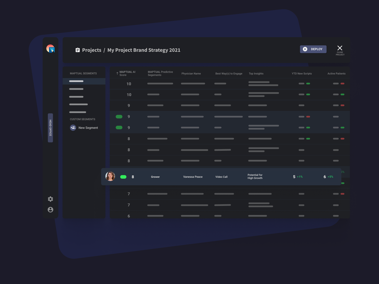 A mockup of maptual's dashboard, shows a list of HCPs and their ranking