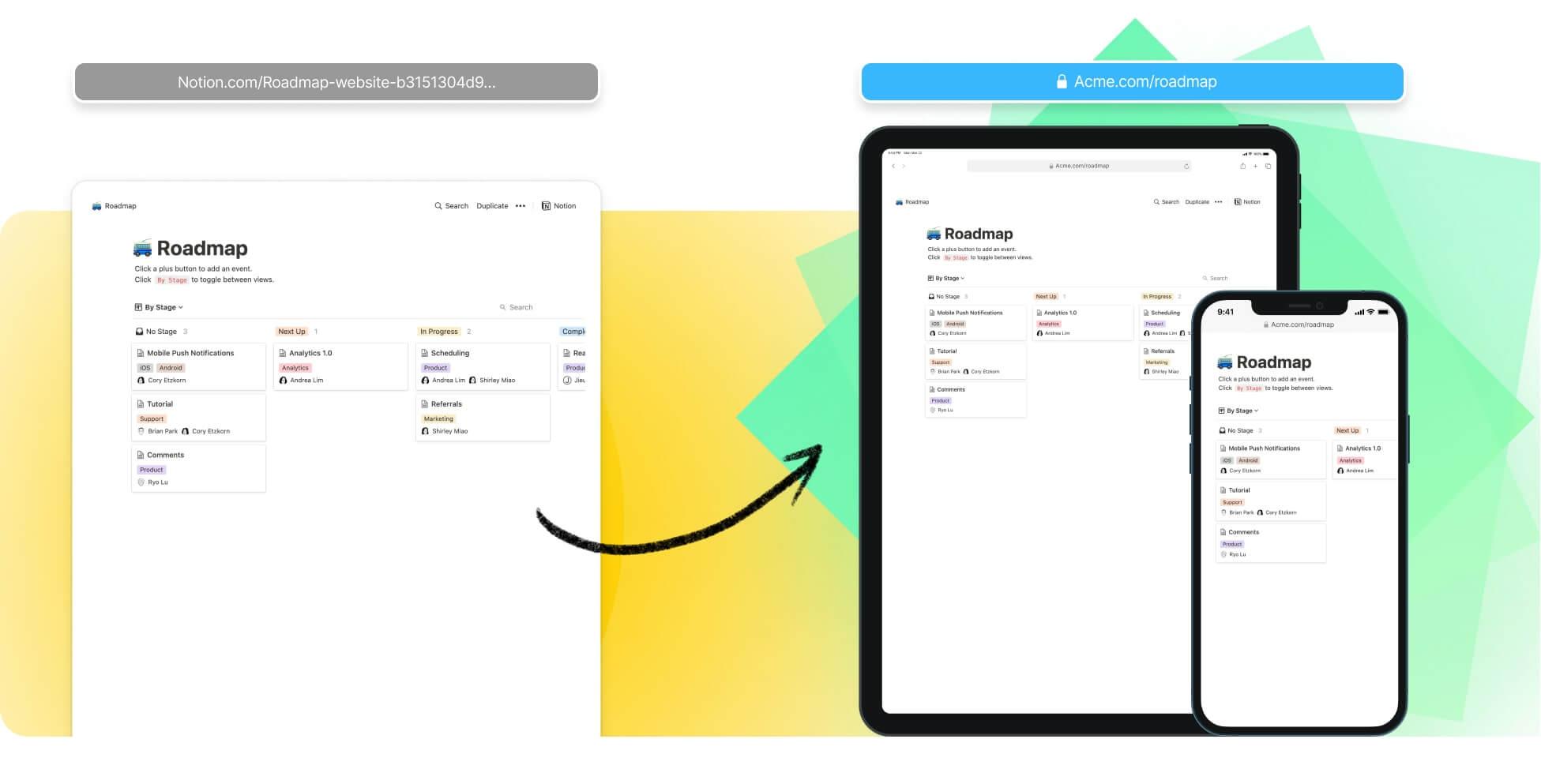 Roadmap Website Notion