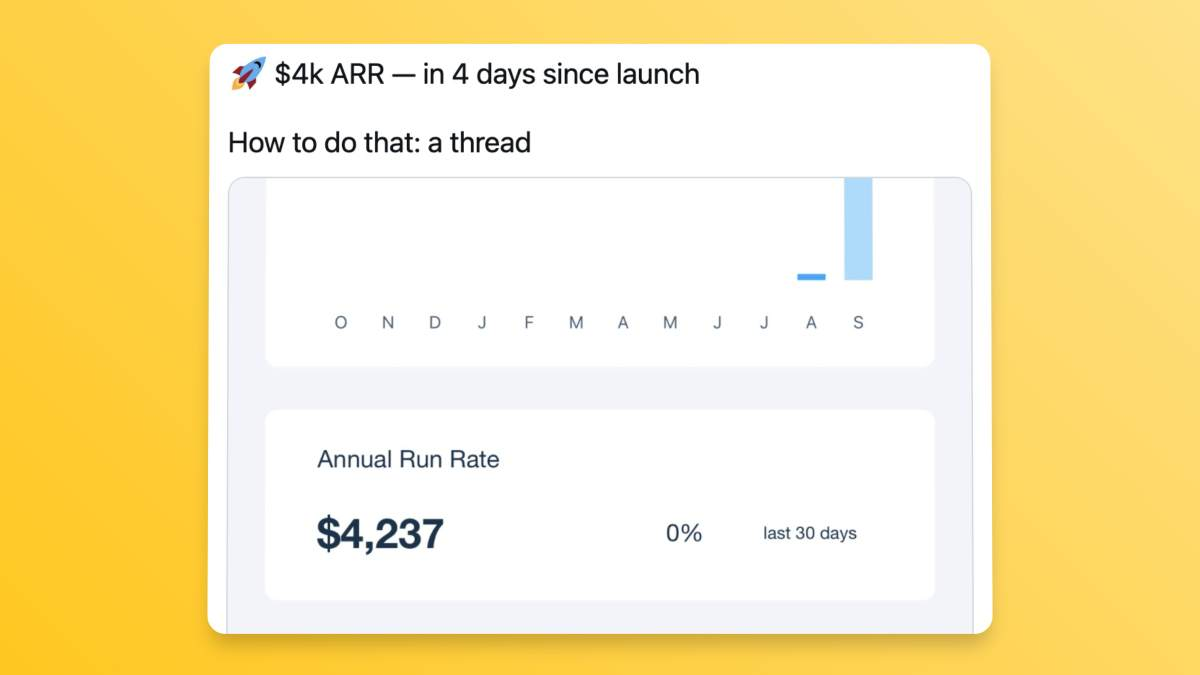From 0 → $4,000 ARR in 4 days, then to $7,000 in 7 days