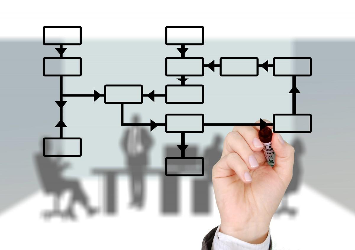 Renforcer votre chaine d'approvisionnement exige une collaboration avec vos fournisseurs et vos clients...